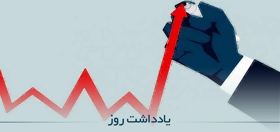 پیامد های ناکارآمدی و سوء مدیریت اقتصادی از منظر آیت الله العظمی مکارم شیرازی