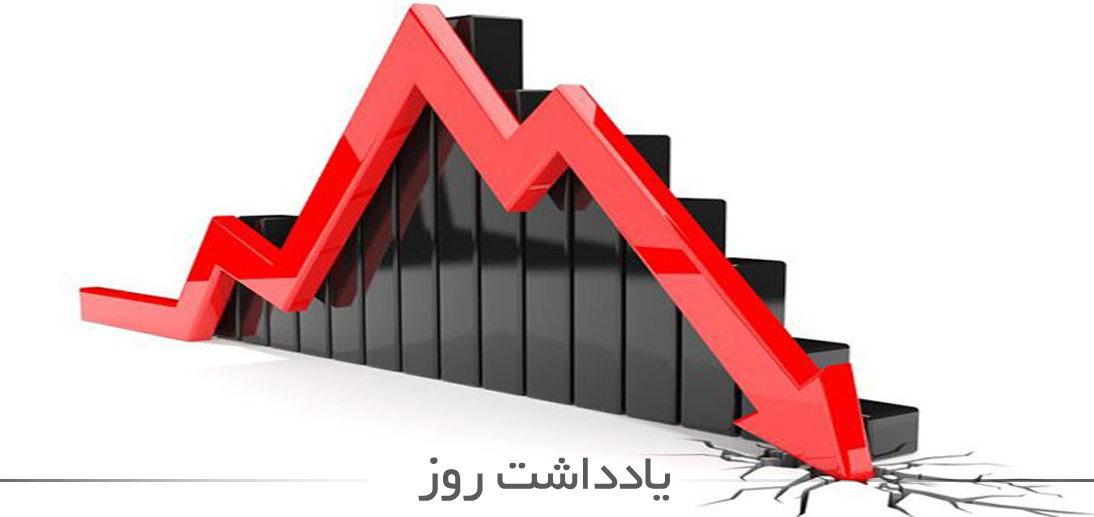 عوامل نابسامانی اقتصاد کشور از منظر معظم له