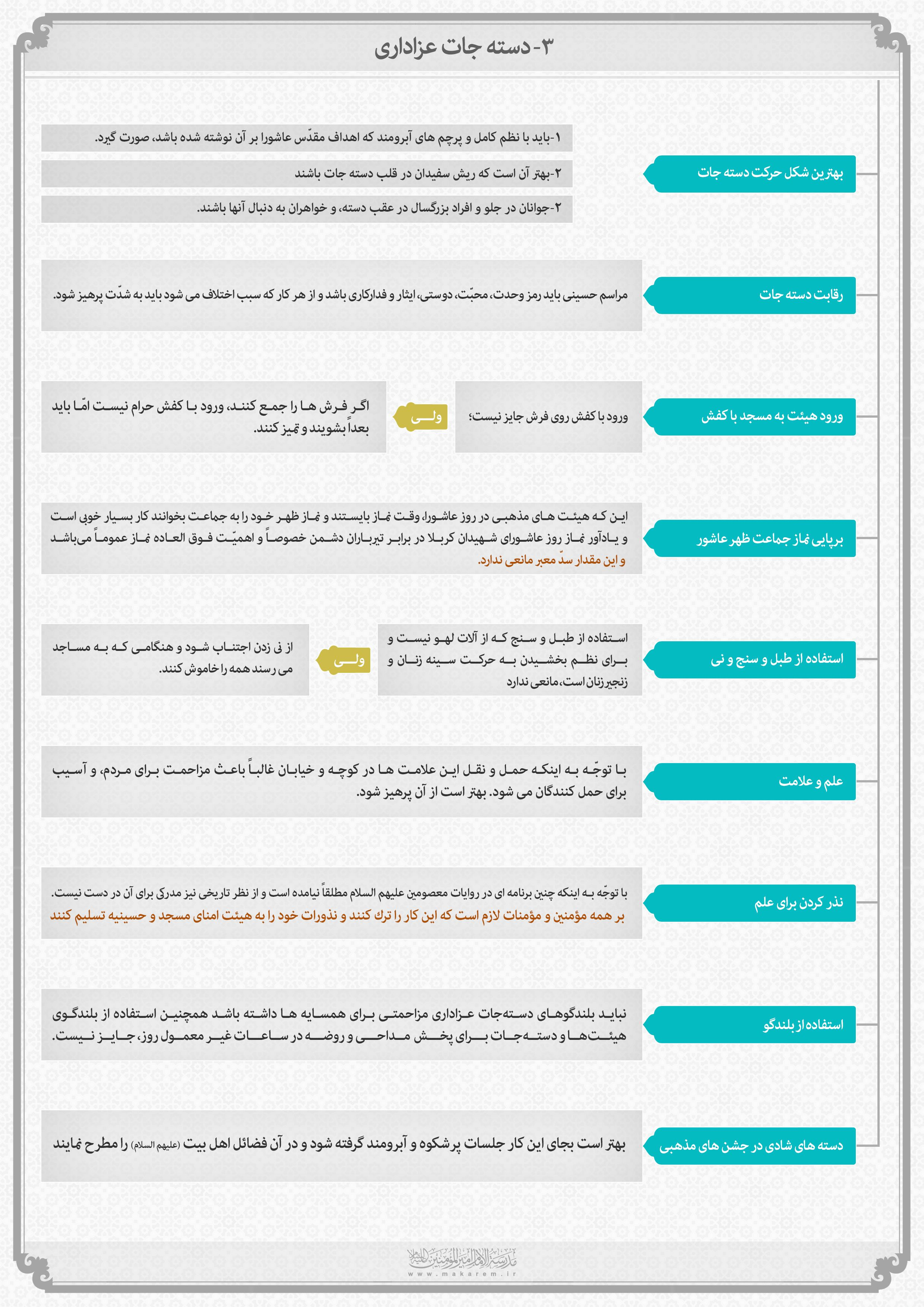 احکام عزاداری – دسته جات عزاداری-مدرسه الامام امیر المومنین (ع)